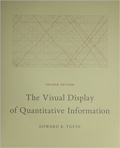 The Visual Display of Quantitative Information - Edward Tufte book cover